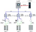 安科瑞AFRD系列智能防火门监控系统