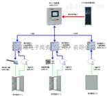 AFRD安科瑞AFRD系列智能防火門監控系統