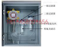 VOC超标在线式监测预报器?