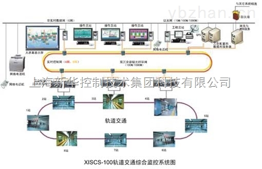 XISCS-100轨道交通综合监控系统