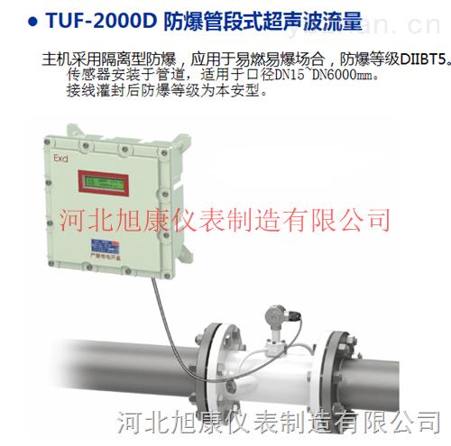 TUF-2000-外夹式超声波流量计