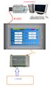 燃气供热厂系统采集转换人机界面系统