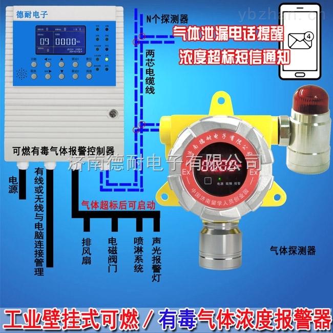 化工廠車間液化氣檢測報警器,氣體報警控制器的安裝方式有哪幾種
