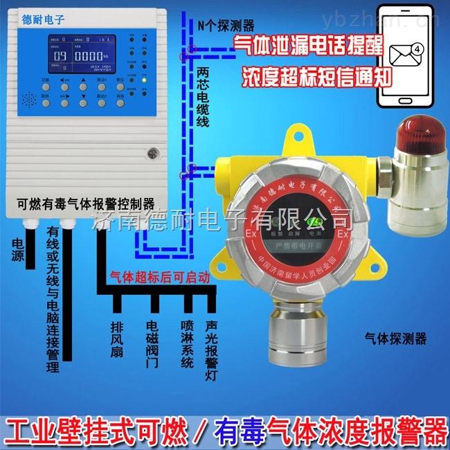 化工廠倉庫氯甲烷泄漏報警器,氣體濃度報警器的廠家使用說明書