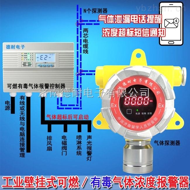 学校餐厅液化气气体报警器,燃气浓度报警器如何调试和安装