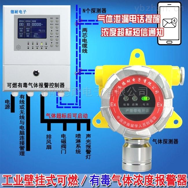 化工廠倉庫二氯甲烷泄漏報警器,防爆型可燃氣體探測器智能監控