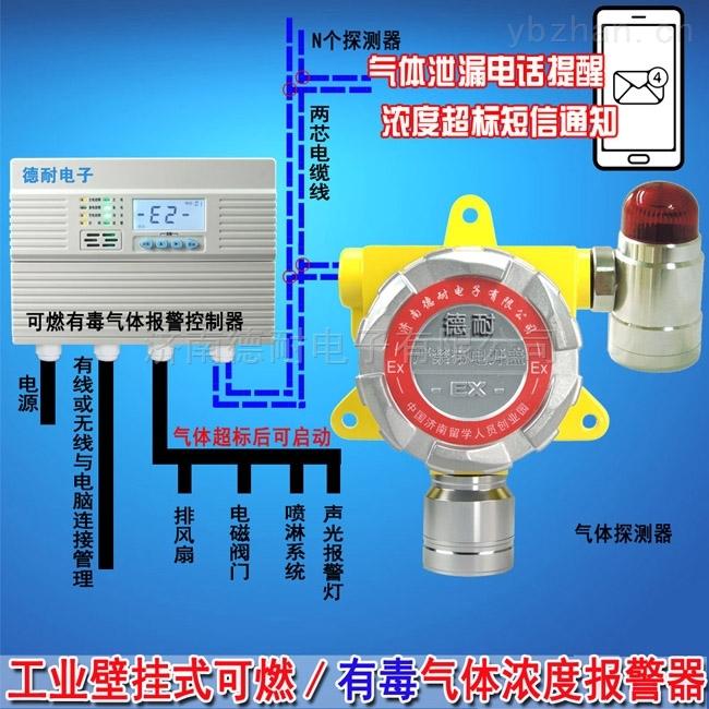 快餐店厨房液化气气体报警器,燃气泄漏报警器总线与分线有什么区别