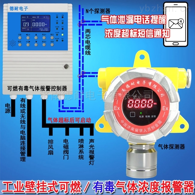 化工厂厂房液化气气体报警器,可燃气体报警装置在哪可以检测出权威证书
