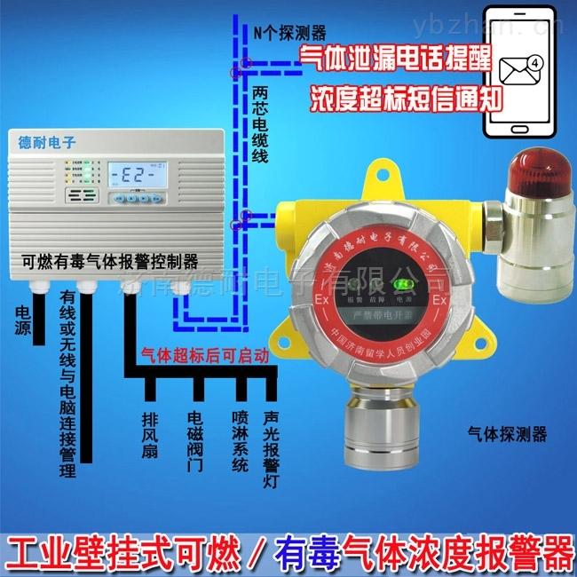 工業罐區氯甲烷泄漏報警器,氣體泄漏報警裝置的量程是多少
