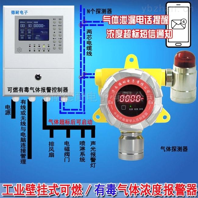 化工厂厂房二甲苯报警器,可燃性气体探测器安装距离地面多高