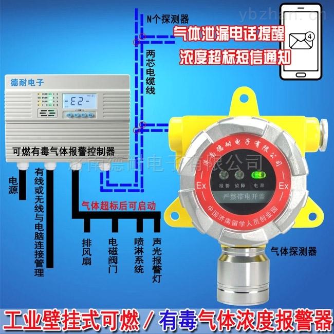 壁挂式液化气气体报警器,气体泄漏报警装置手机云监测
