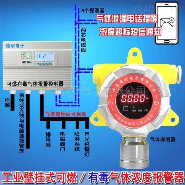 焦化厂煤气发生炉浓度报警器,可燃性气体探测器现场安装的高度是多少?