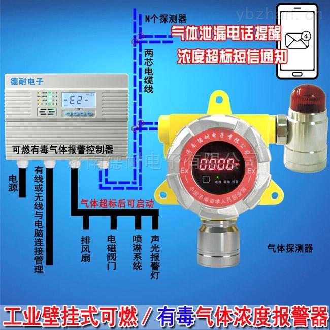 氫氣泄漏報警器,可燃氣體泄漏報警器微信云監測