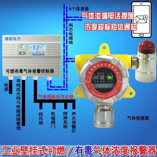 化工廠廠房乙醇報警器,可燃氣體泄漏報警器可以檢測出哪些氣體?