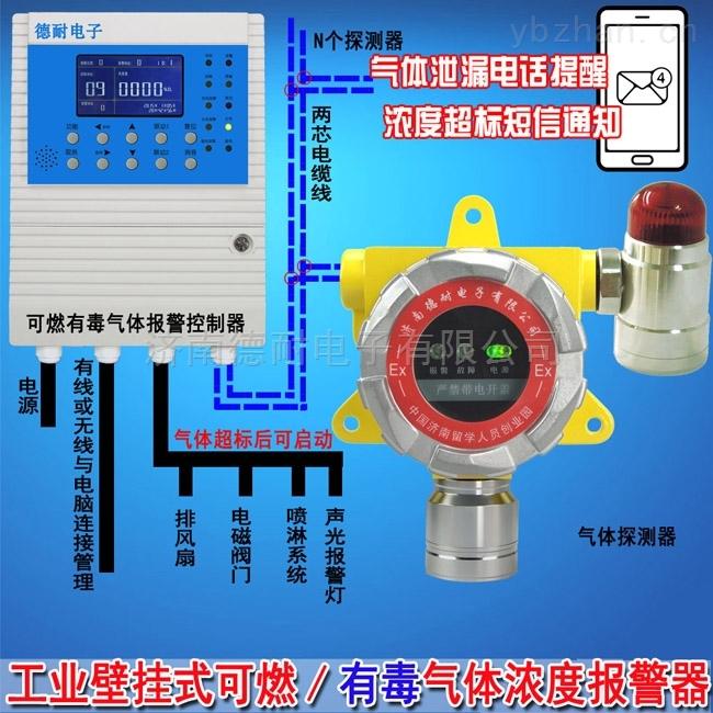 氯甲烷气体泄漏报警器,煤气浓度报警器与消防喷淋设备怎么连接