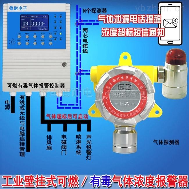 煉油廠汽油泄漏報警器,氣體報警控制器遠程監控