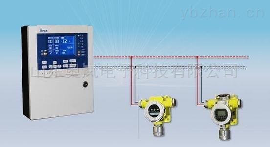 溴甲烷浓度检测仪