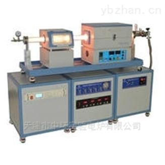CVD/PECVD系列管式电炉
