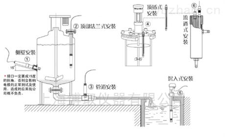 防护等级IP65 防水防尘工业在线PH计