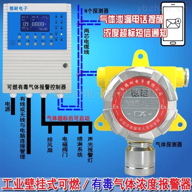 化工廠廠房乙炔氣體報警器,可燃氣體報警儀一直響怎么辦