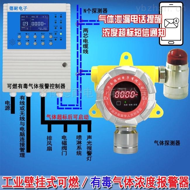 防爆型異丙烯報警器,氣體報警控制器采用壁掛式安裝方式