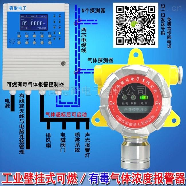 油漆倉庫二甲苯氣體濃度報警器,可燃氣體探測報警器應該如何選擇
