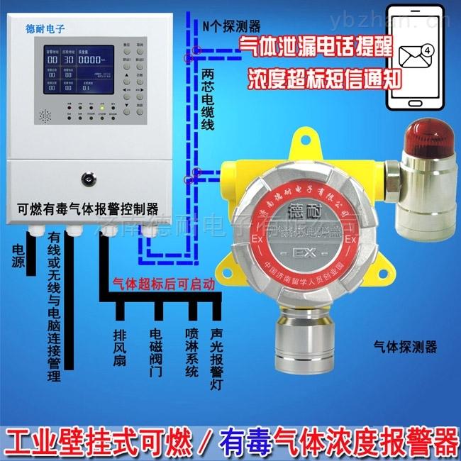 化工廠車間氫氣濃度報警器,煤氣報警器氣體泄漏報警后如何處理