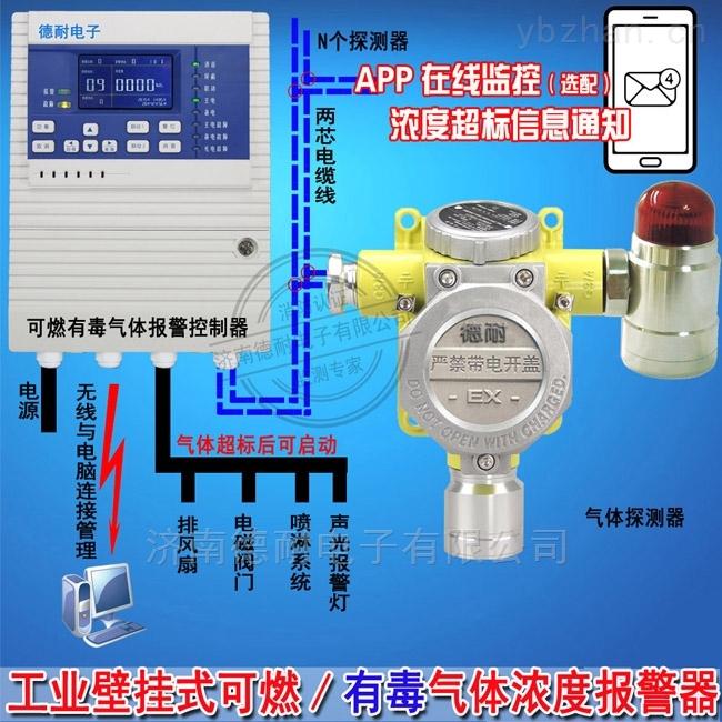 气体报警仪,RBT-6000-ZLGMS型气体报警仪