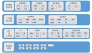 匠兴科技案例:绍兴某化纤集团MDC系统