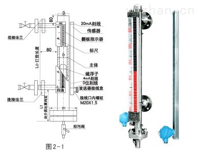 UHZ-58/C-UB-高温侧装磁翻板液位计