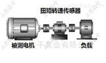 步進電機轉速扭力檢測裝置575N.m國產廠家