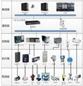 MES设备管理系统