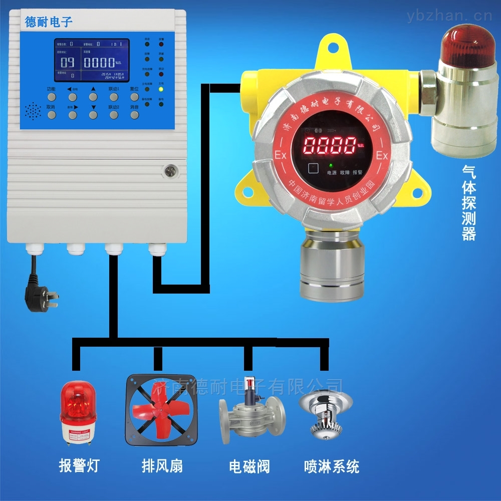 液氨罐区氨水报警器,联网型监测