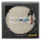 KT621 6寸圆图温度记录仪