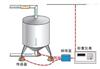 JN-WSL料位称重器