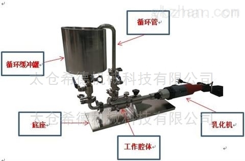 S30Z-納米級實驗專用分散機