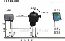 1720E同款的低量程浊度仪0-10NTU