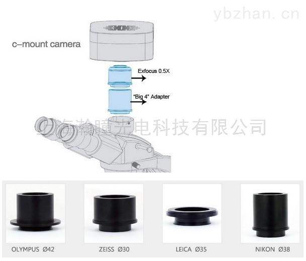 顯微鏡配件-Olympus 顯微鏡接口適配器