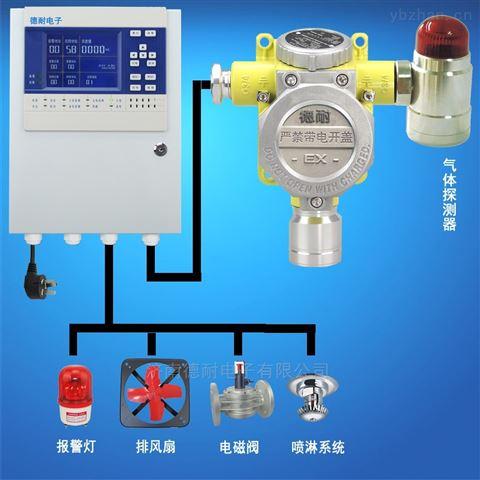 工业用六氟化硫气体浓度报警器,无线监控