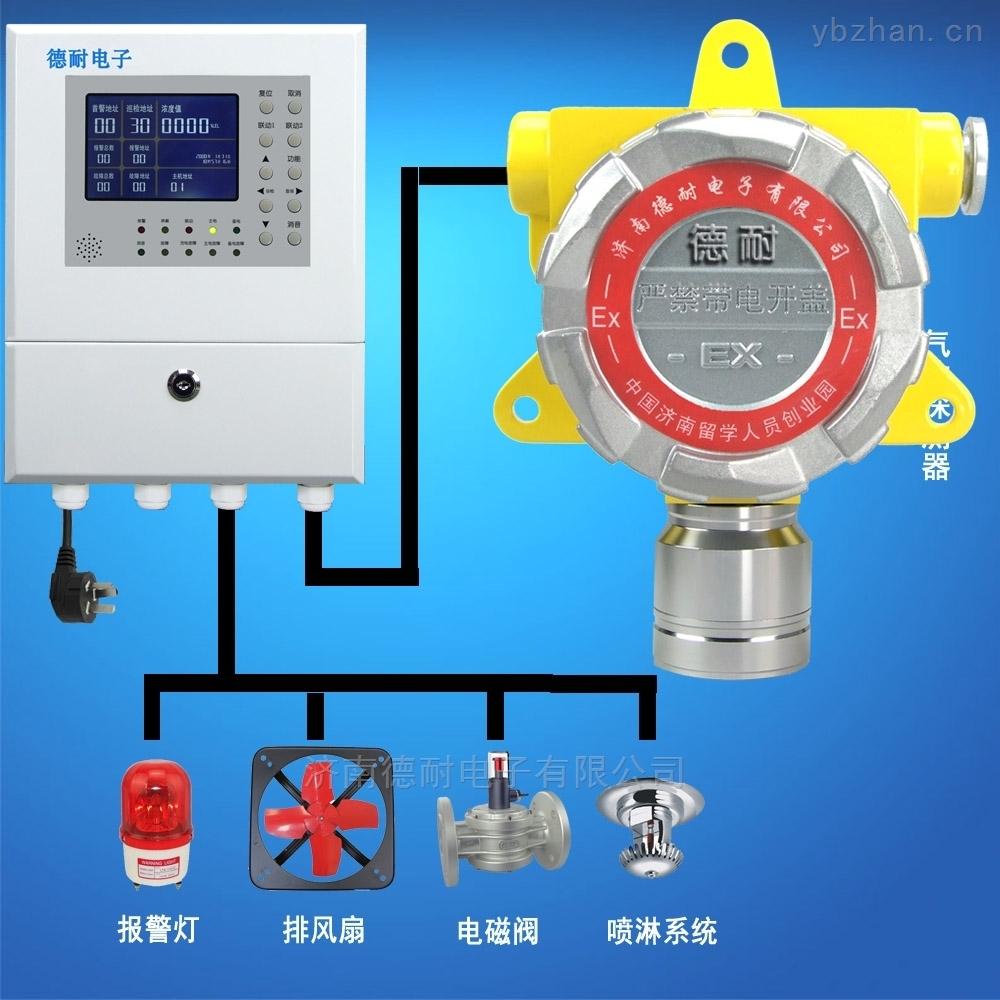 固定式二氧化碳泄漏報警器,可燃性氣體報警器