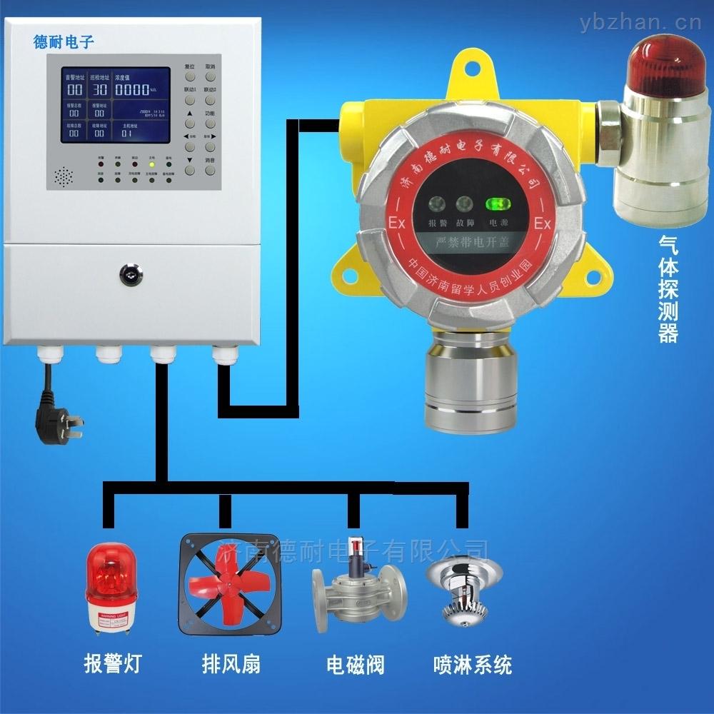 加氣站天然氣氣體泄漏報警器,燃氣報警器
