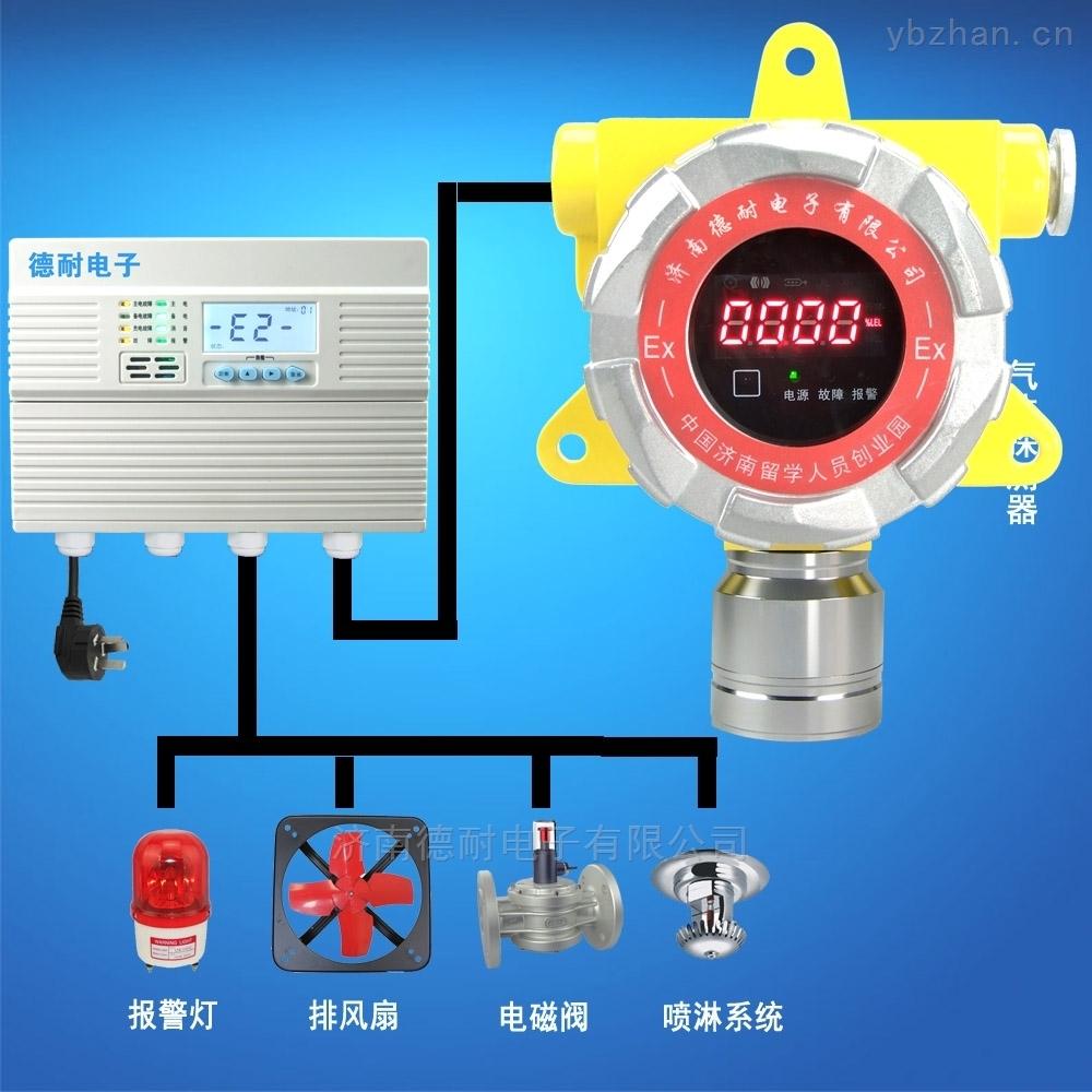 防爆型一氧化氮濃度報警器,可燃氣體報警器
