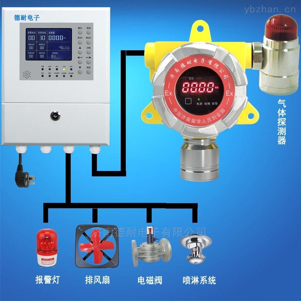化工廠倉庫液化氣泄漏報警器,防爆型可燃氣體探測器