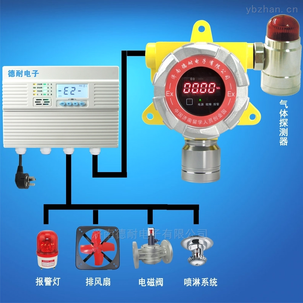 工业罐区有机溶剂探测报警器,气体探测报警器