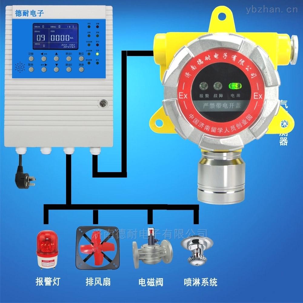 炼钢厂车间一氧化碳检测报警器,气体报警器