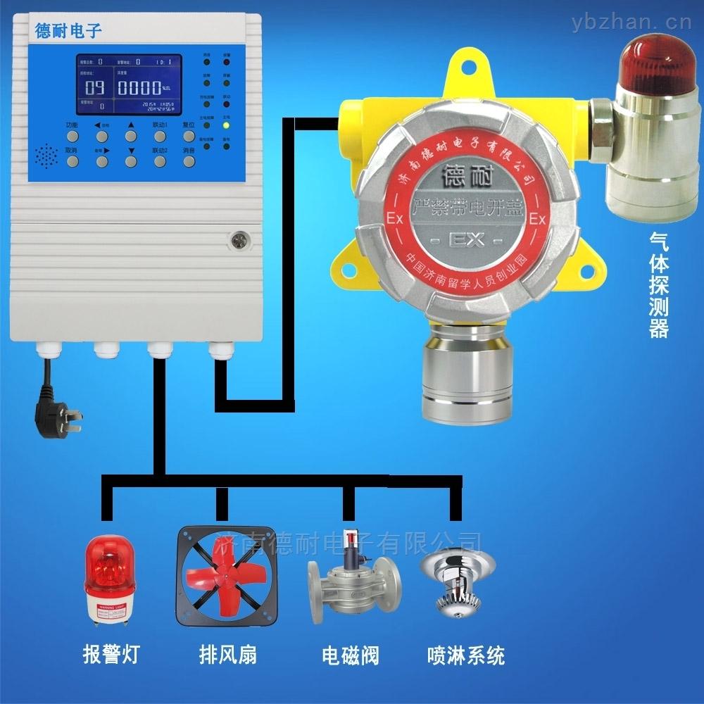 工业用氢气气体报警器,可燃性气体探测器