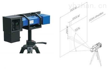 中分辨率光谱成像仪
