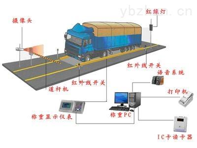 上海160噸地磅稱重管理系統對接公司ERP軟件數據傳輸