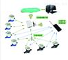 无线自动抄表系统
