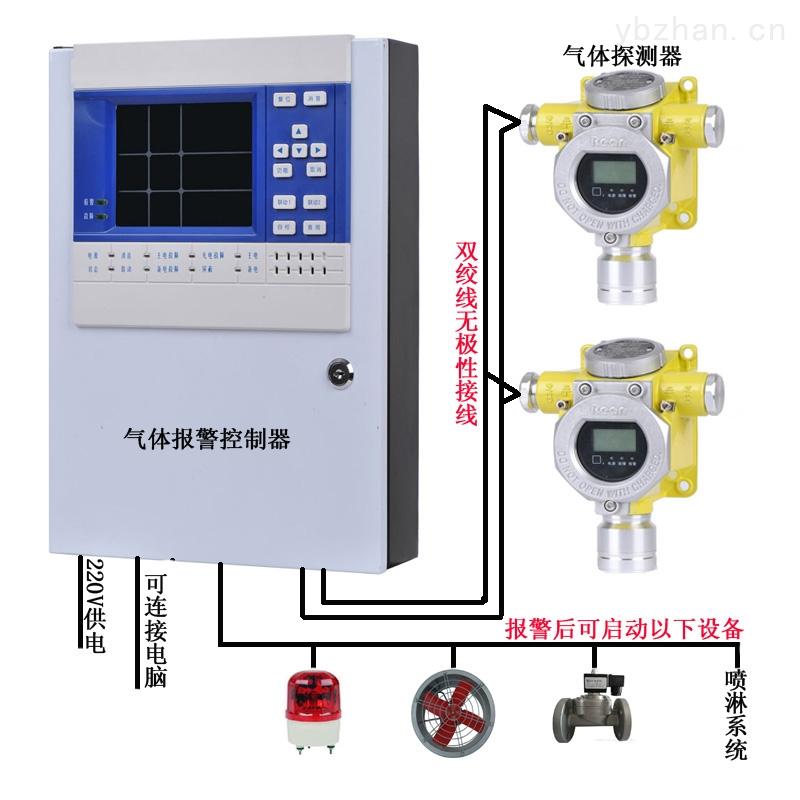 加油站汽油检测报警器 固定式可燃气体报警器